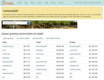 metareddit.com screenshot