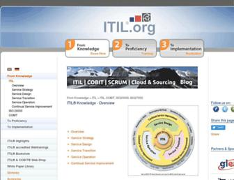 Main page screenshot of itil.org