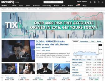 za.investing.com screenshot