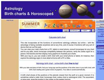 0453bd27617426be82df219895b4f3b4d0cf4114.jpg?uri=new-astrology
