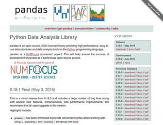 pandas.pydata.org screenshot