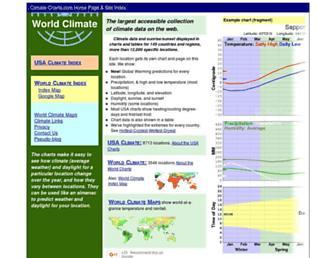 08fffab9795e6575ad0534721e5cf0388485b5e1.jpg?uri=climate-charts
