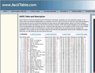 Thumbshot of Asciitable.com