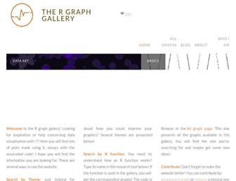r-graph-gallery.com screenshot