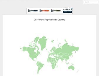 worldpopulationreview.com screenshot