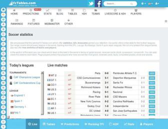 fctables.com screenshot