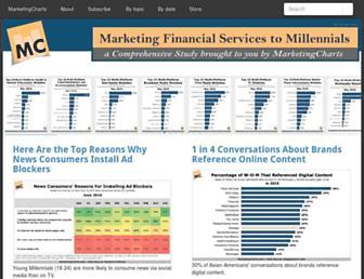 Thumbshot of Marketingcharts.com