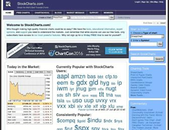 Thumbshot of Stockcharts.com