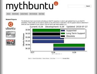 11b6b049a8c462ea14dfeb0c10dd5447b236fc02.jpg?uri=mythbuntu