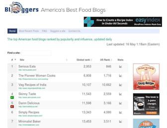 Thumbshot of Americanfoodbloggers.com