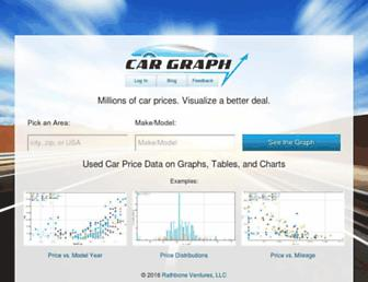 cargraph.com screenshot