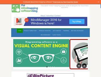 Thumbshot of Mindmappingsoftwareblog.com