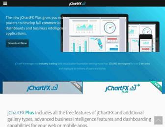 jchartfx.com screenshot
