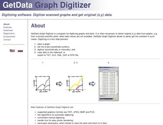 getdata-graph-digitizer.com screenshot