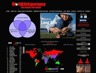 187baa9f8d7a25b9cf59bc1a7aef4577ba8ed8d8.jpg?uri=worldlifeexpectancy