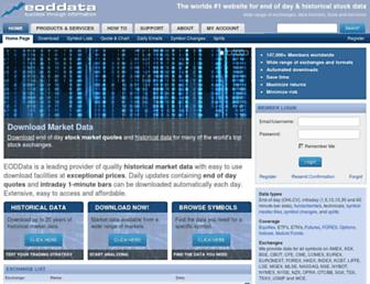 Thumbshot of Eoddata.com