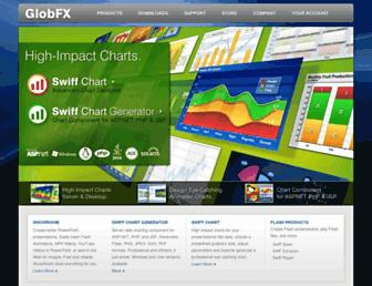 globfx.com screenshot