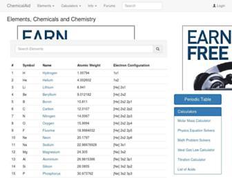 chemicalaid.com screenshot