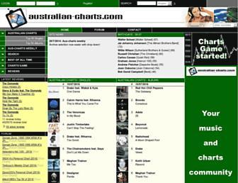 Thumbshot of Australian-charts.com
