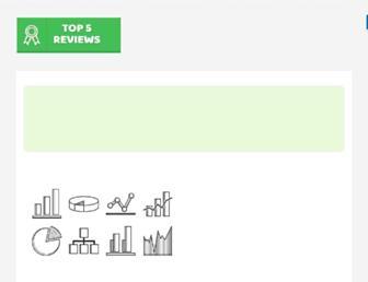 top5reviewed.com screenshot