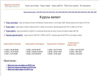2161fdf85aded1299ee5f931952f9abd2e6f9b43.jpg?uri=kurs-dollar-euro