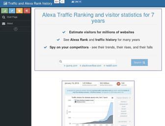 rank2traffic.com screenshot