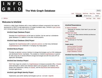 Main page screenshot of infogrid.org