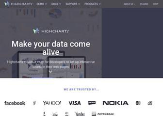 highcharts.com screenshot