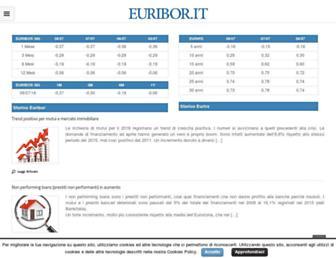 24241d88bf234953c678ed5a2081676d7eaa8ca1.jpg?uri=euribor