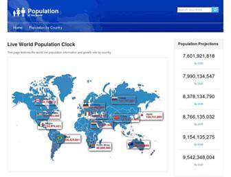 livepopulation.com screenshot