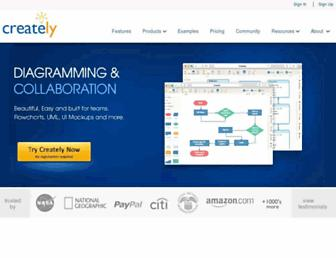 creately.com screenshot