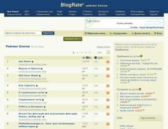 256f6f6baddf792c760888fd58d7dc2b4234f987.jpg?uri=blograte
