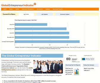 277ba1680584446ee560aec8af61f82e600c701c.jpg?uri=entrepreneurindicator