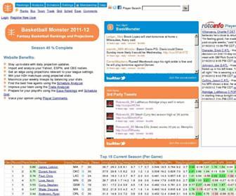 Thumbshot of Basketballmonster.com