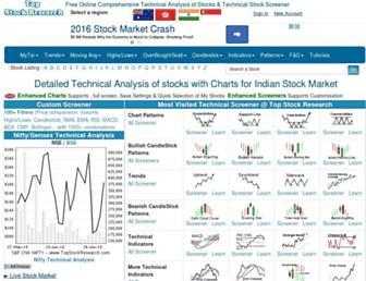 topstockresearch.com screenshot