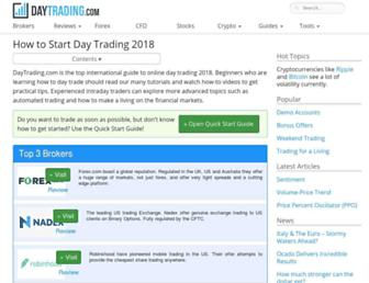 daytrading.com screenshot
