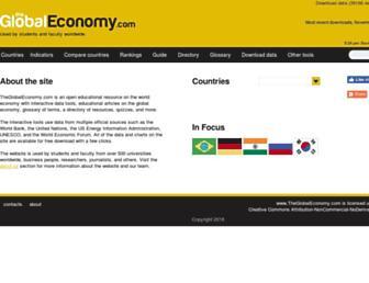 theglobaleconomy.com screenshot