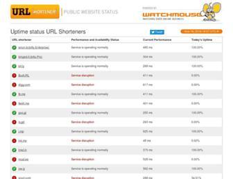 31ee1851d94709cd5ac8f8f6a3e9829d4f13418c.jpg?uri=url-shorteners.public-website-status