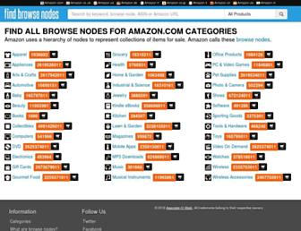 Thumbshot of Findbrowsenodes.com