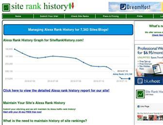 Thumbshot of Siterankhistory.com