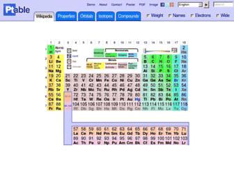 ptable.com screenshot