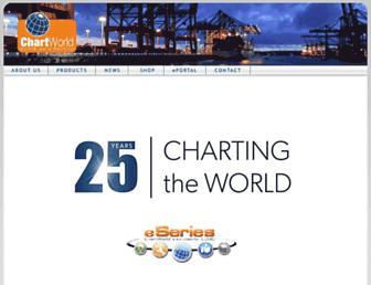chartworld.com screenshot