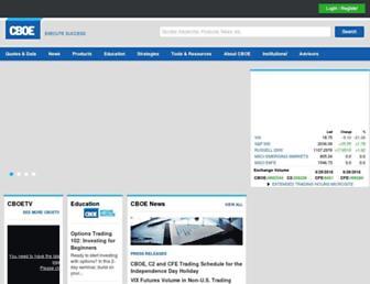 cboe.com screenshot
