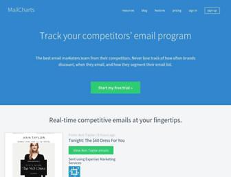 mailcharts.com screenshot