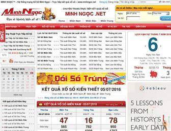 minhngoc.net screenshot
