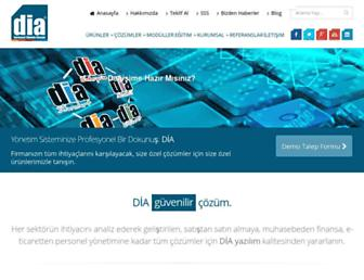 Main page screenshot of ly.com.tr