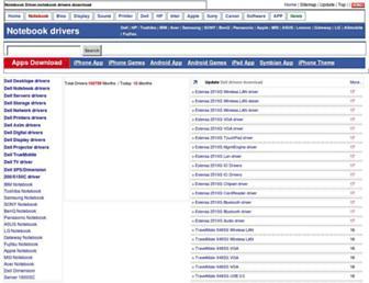 notebook.driversdown.com screenshot