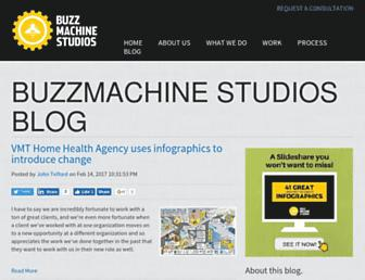 blog.buzzmachinestudios.com screenshot