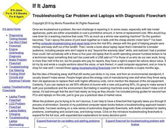 ifitjams.com screenshot