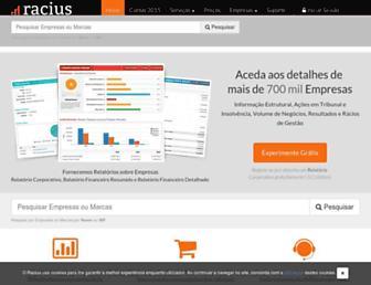 racius.com screenshot
